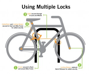 Locking-Techniques-Multiple-Devices-Thumb